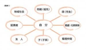 Hirano01_ph01