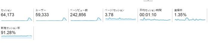 BigLife21 201410PV数2