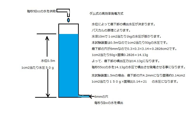 モーメントパワー発電装置3.jpg