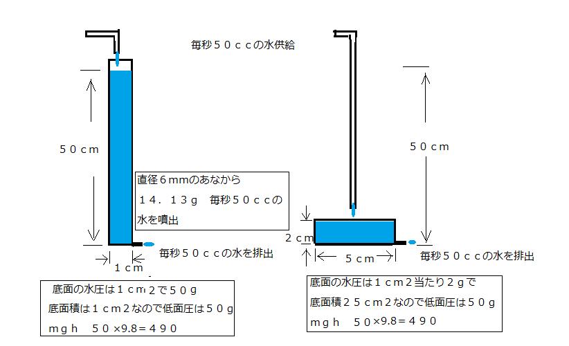 モーメントパワー発電装置6.jpg