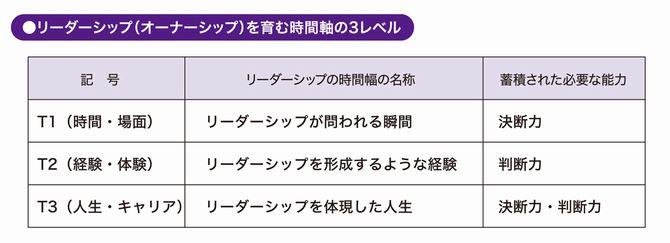 12_Yanagida_column18_02