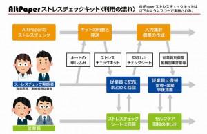 株式会社情報基盤開発 (1)