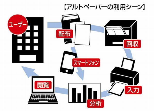 株式会社情報基盤開発 (2)