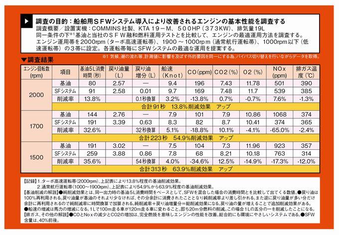 創生ワールド株式会社 深井総研株式会社 (1)