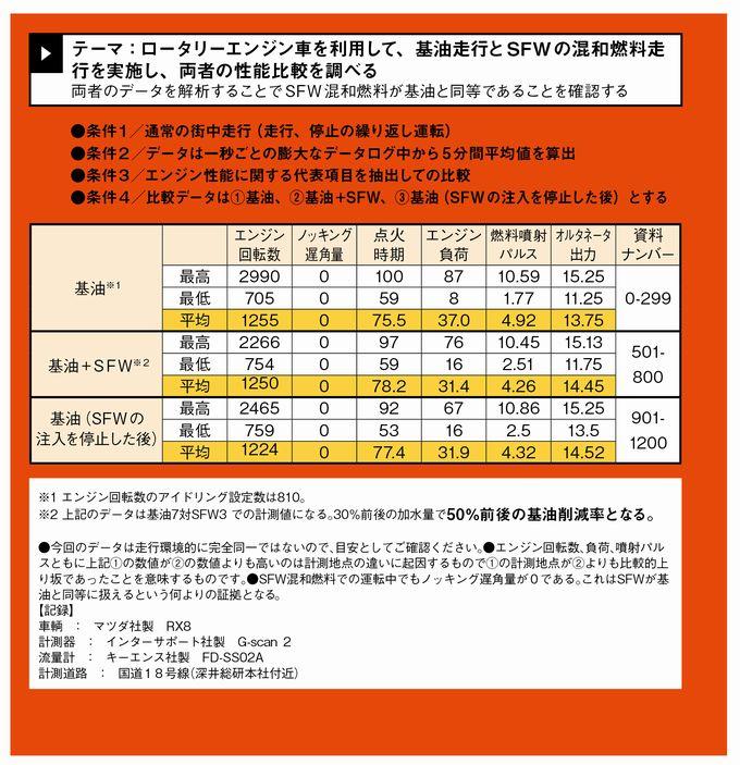 創生ワールド株式会社 深井総研株式会社 (2)