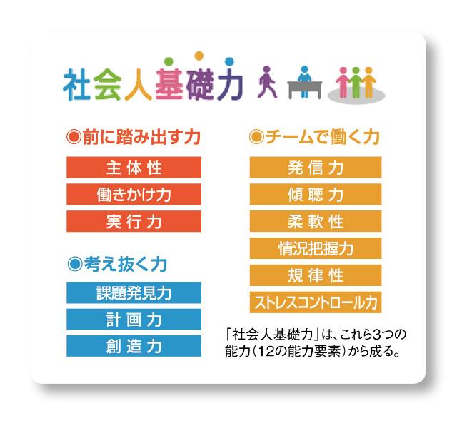 超訳『社会人基礎力』Vol.09_01