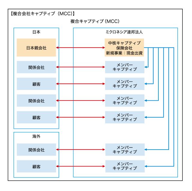 20_keiei_column05_03